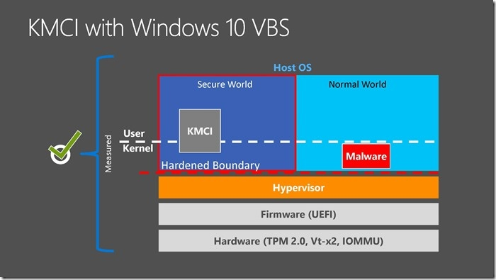 Tech@Night Windows 10_Seite_45