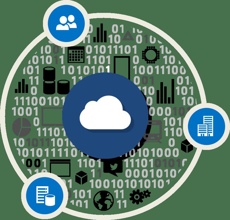 cloud-parts-security-platform-collaboration